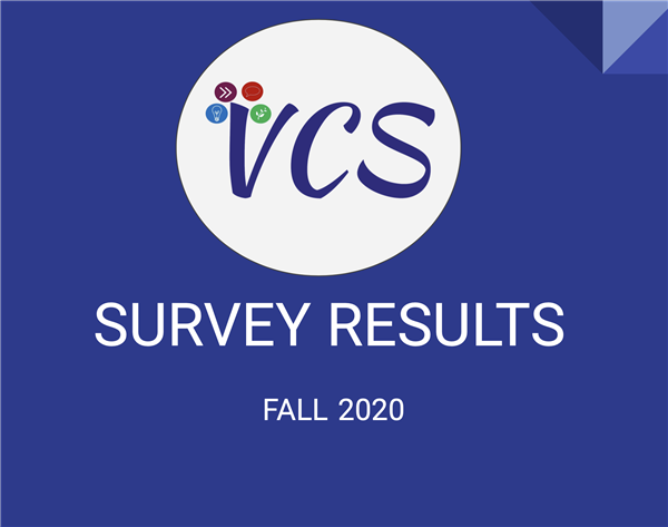 Survey Data on Returning to School: September 2020